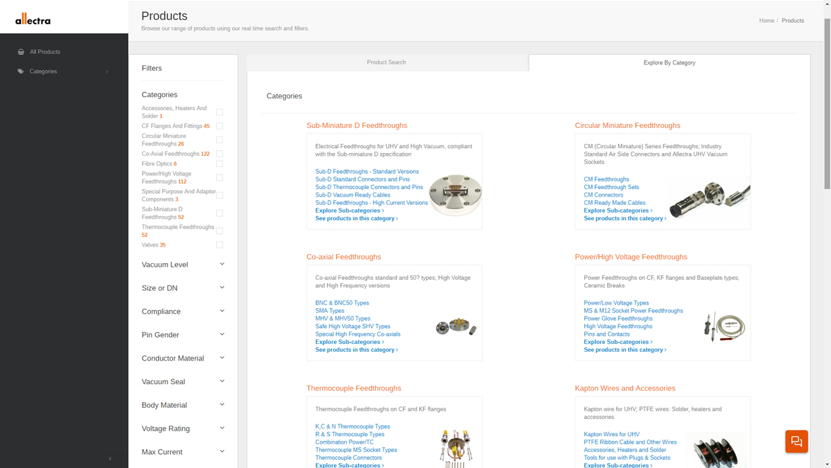 Checkpoint allectra product categories